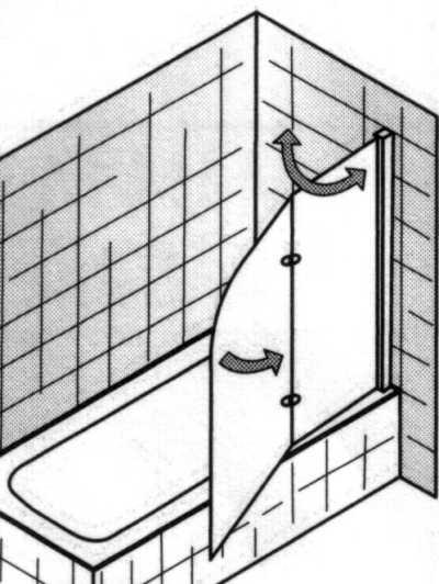 Badewannenfaltwand EXKLUSIV zweiteilig mit Schrägschnitt - Maßanfertigung Spritzschutz unter der ...
