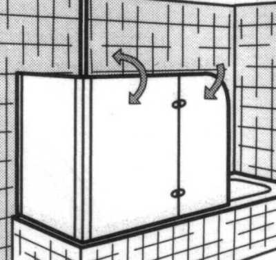 duschabtrennung badewanne zweiteilig mit seitenteil. Black Bedroom Furniture Sets. Home Design Ideas